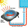 Picture of Outdoor Swimming Pool Water Heater Solar